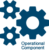 Operational Software and Service Component